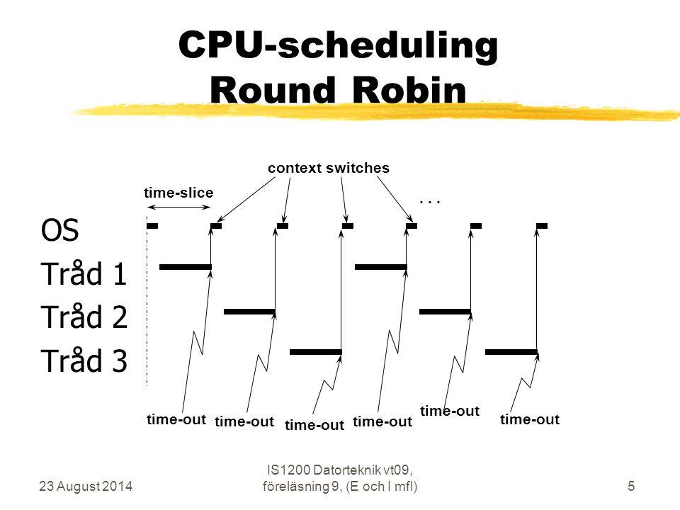CPU-scheduling Round Robin
