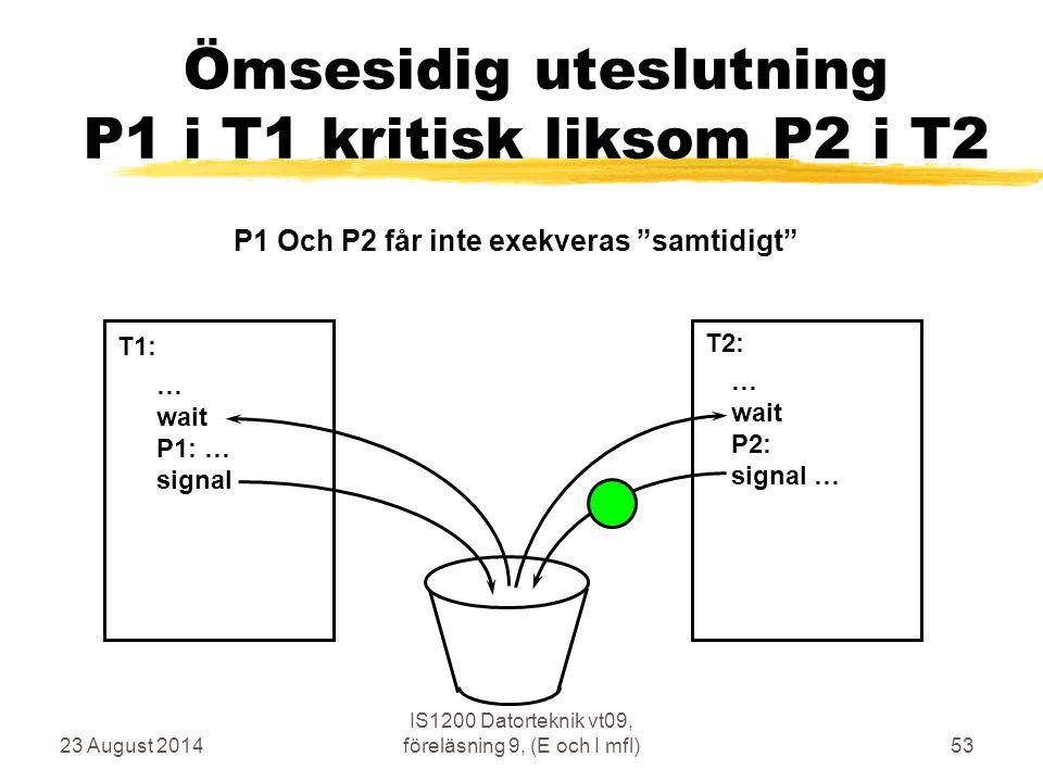 P1 Och P2 får inte exekveras samtidigt
