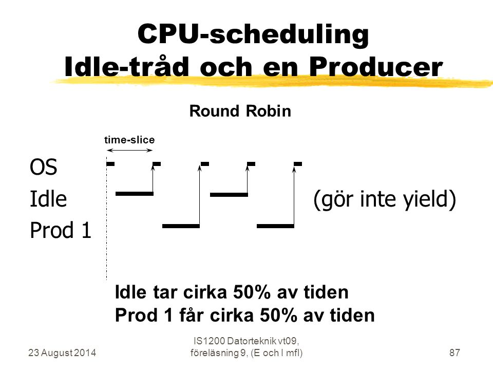 CPU-scheduling Idle-tråd och en Producer