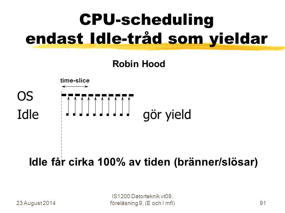 CPU-scheduling endast Idle-tråd som yieldar