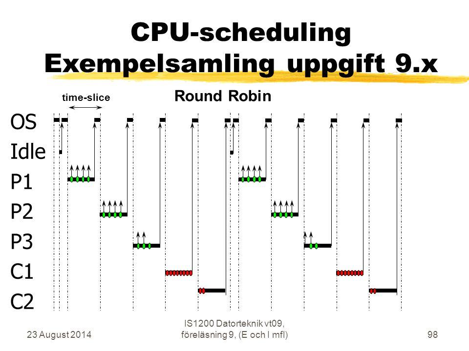 CPU-scheduling Exempelsamling uppgift 9.x