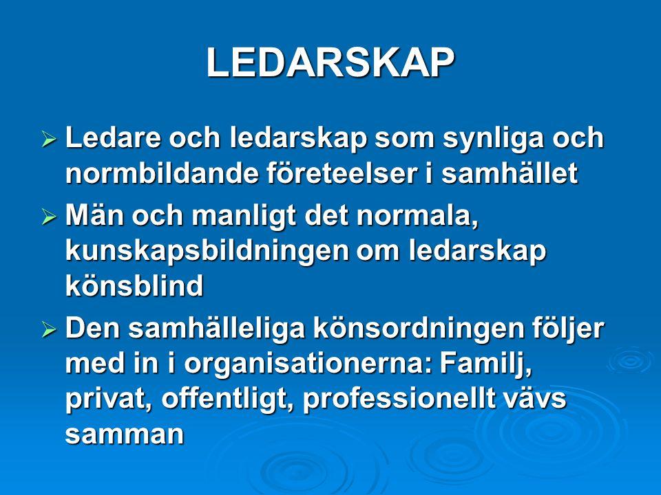 LEDARSKAP Ledare och ledarskap som synliga och normbildande företeelser i samhället.