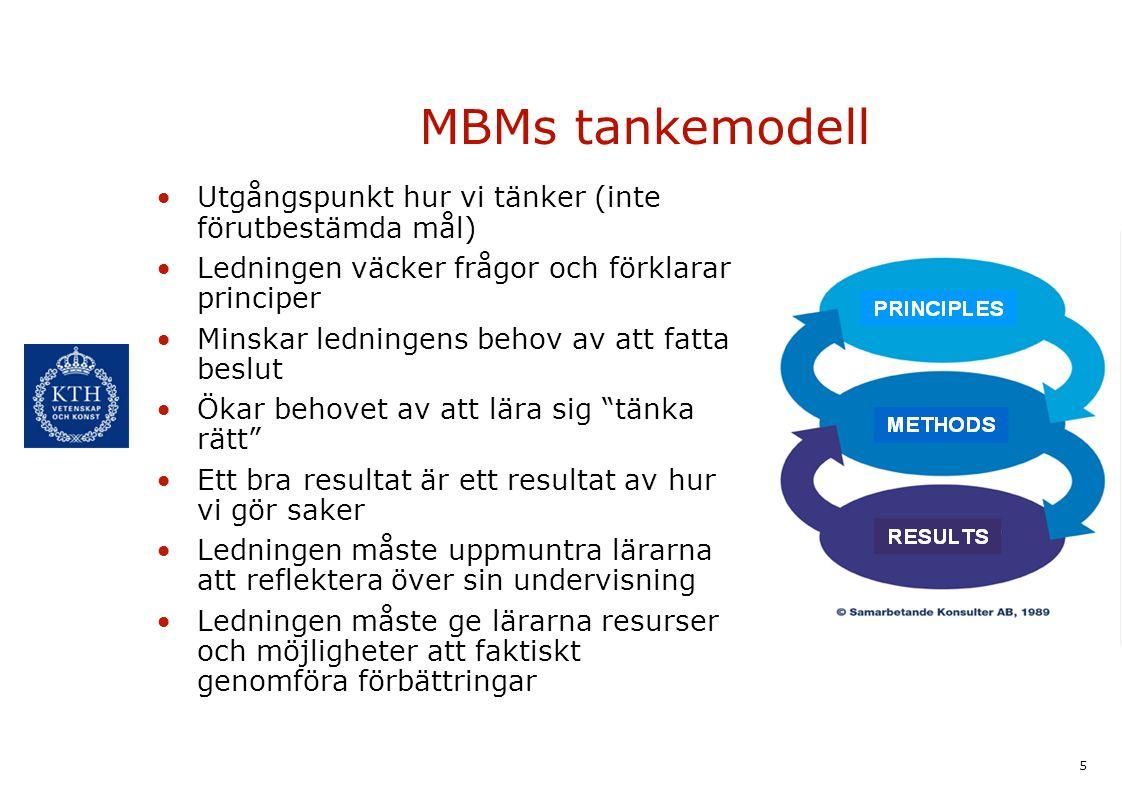 MBMs tankemodell Utgångspunkt hur vi tänker (inte förutbestämda mål)