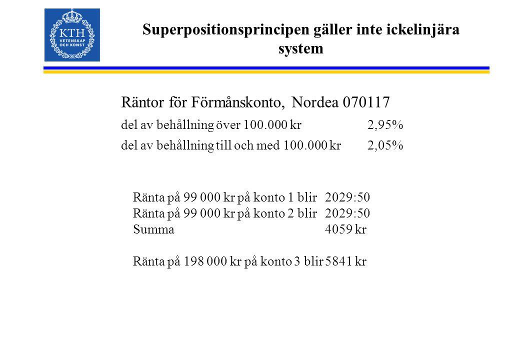 Superpositionsprincipen gäller inte ickelinjära system