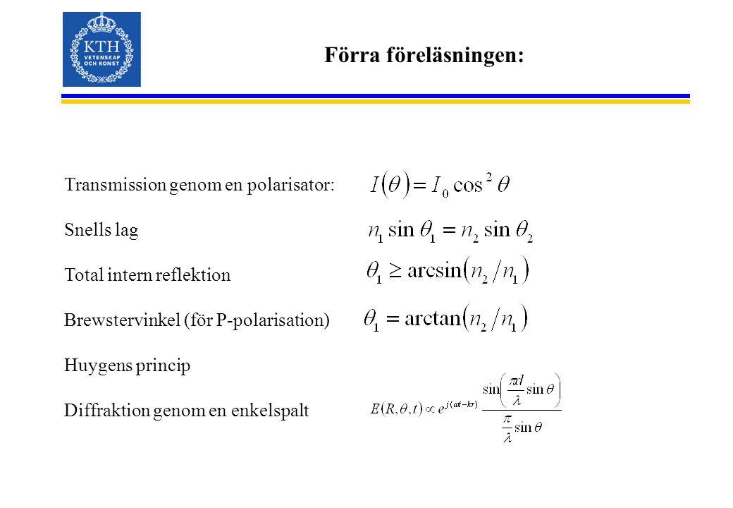 Förra föreläsningen: Transmission genom en polarisator: Snells lag