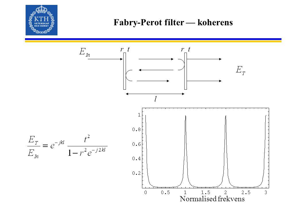 Fabry-Perot filter — koherens