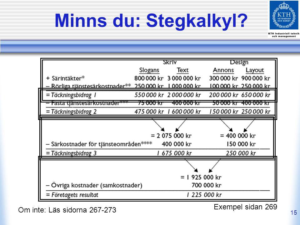 Minns du: Stegkalkyl Exempel sidan 269 Om inte: Läs sidorna 267-273