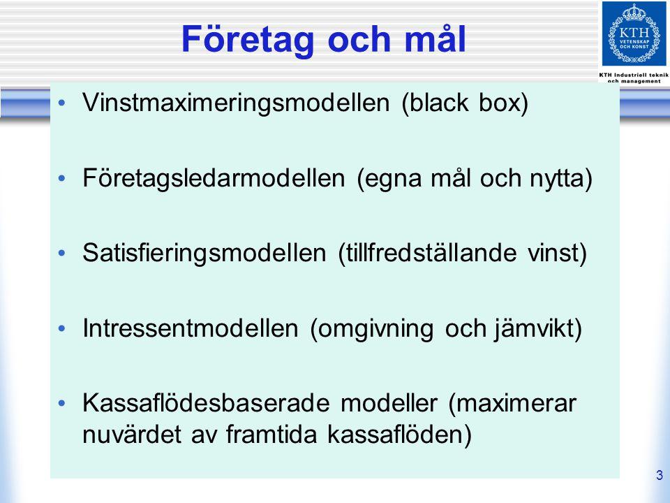 Företag och mål Vinstmaximeringsmodellen (black box)