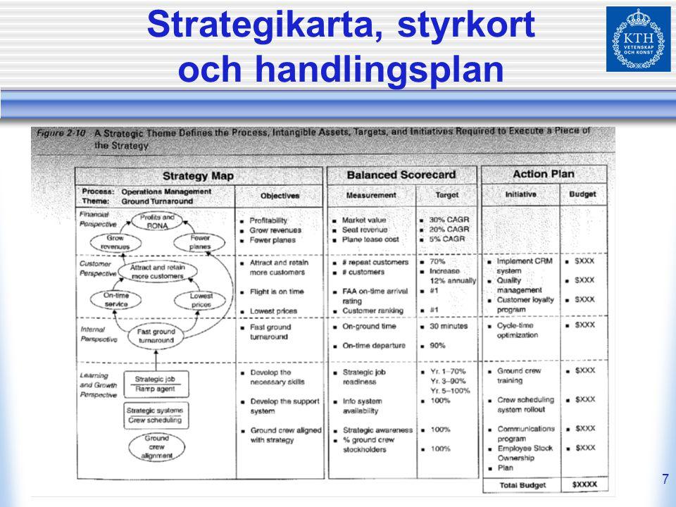 Strategikarta, styrkort och handlingsplan