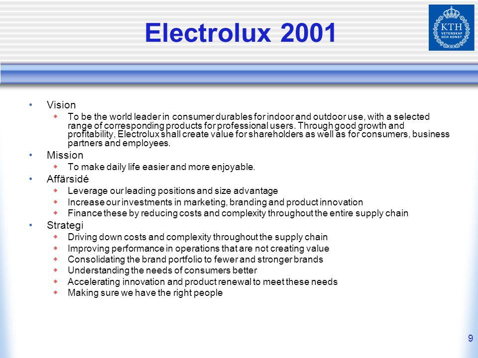 Electrolux 2001 Vision Mission Affärsidé Strategi