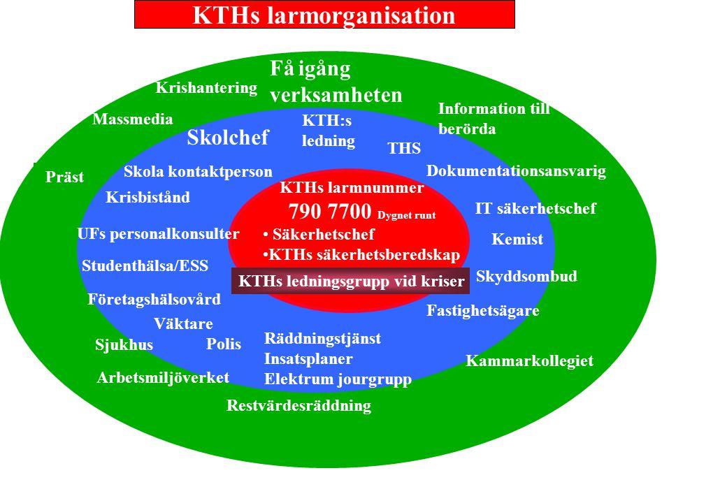KTHs larmorganisation