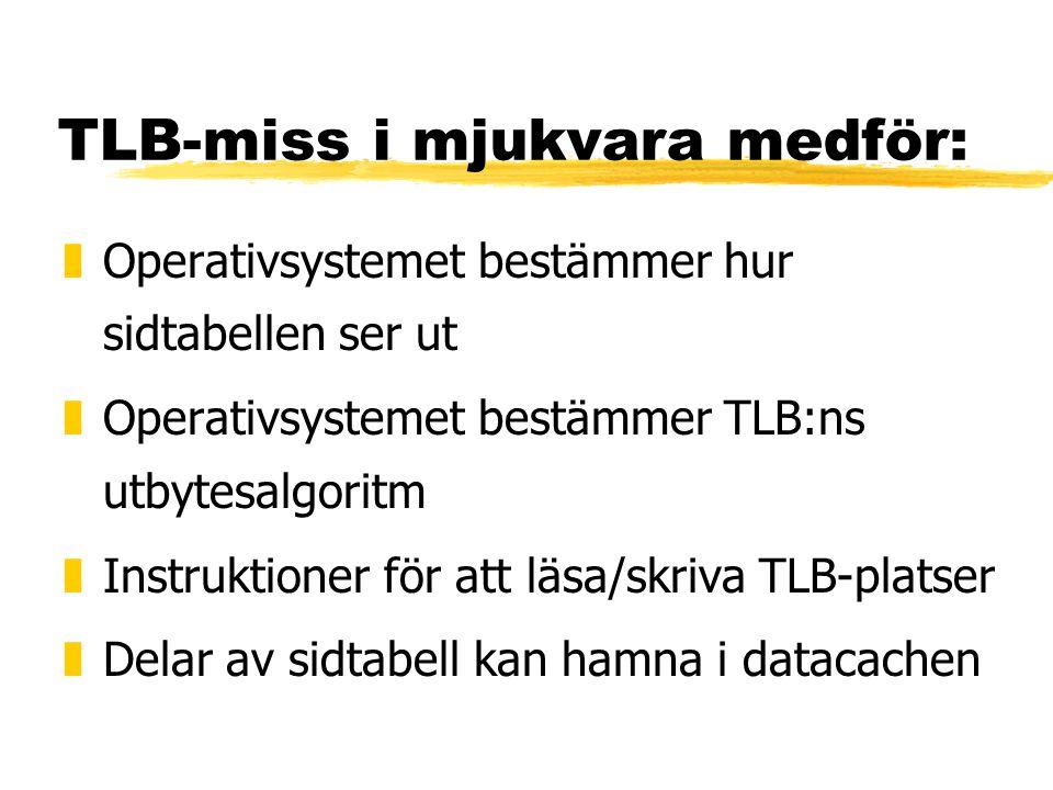 TLB-miss i mjukvara medför: