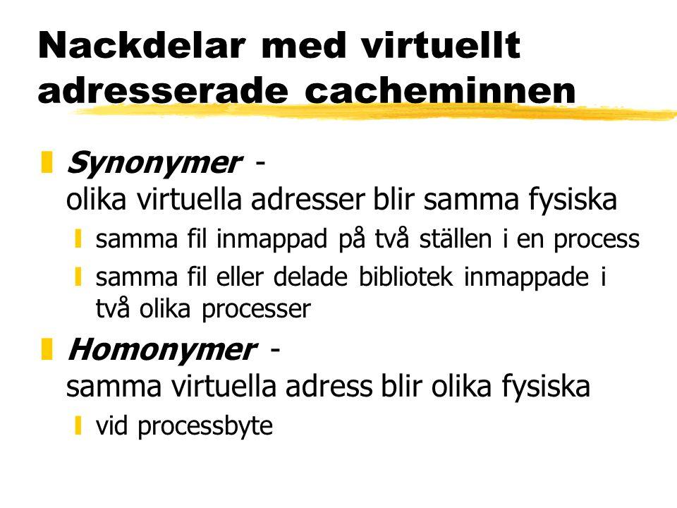 Nackdelar med virtuellt adresserade cacheminnen