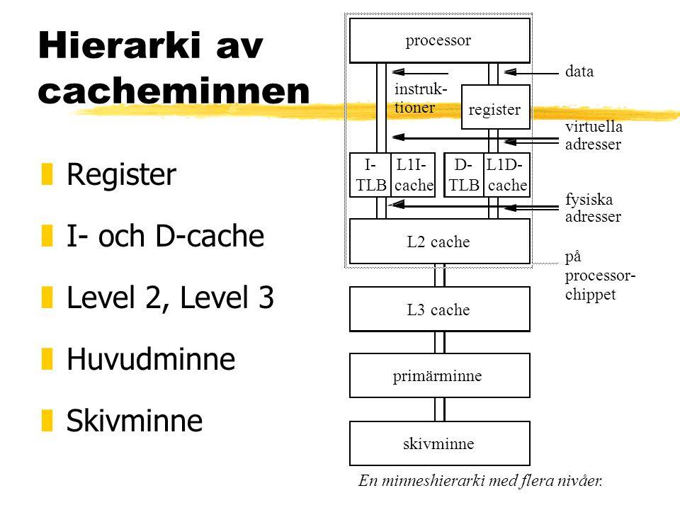 Hierarki av cacheminnen