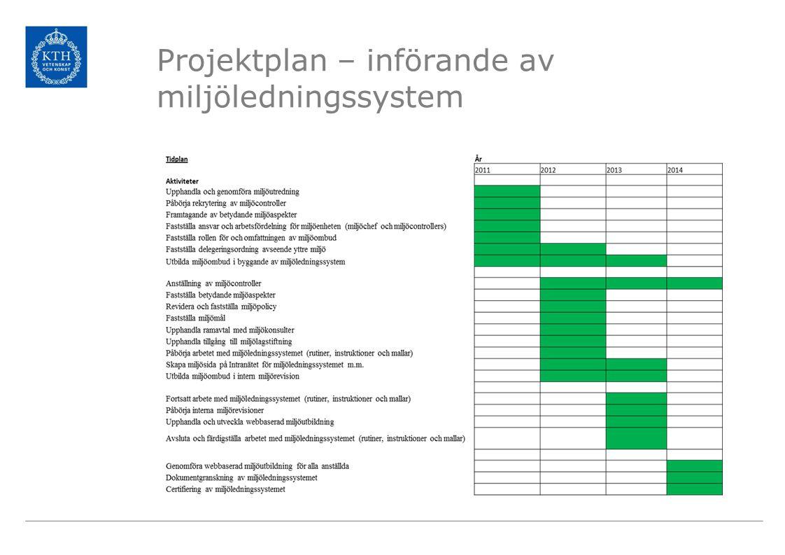 Projektplan – införande av miljöledningssystem