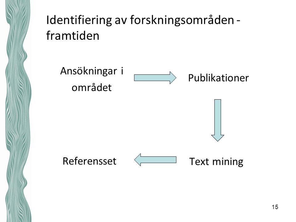 Identifiering av forskningsområden - framtiden