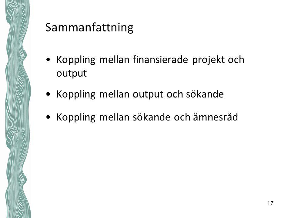 Sammanfattning Koppling mellan finansierade projekt och output