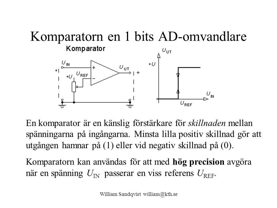 Komparatorn en 1 bits AD-omvandlare