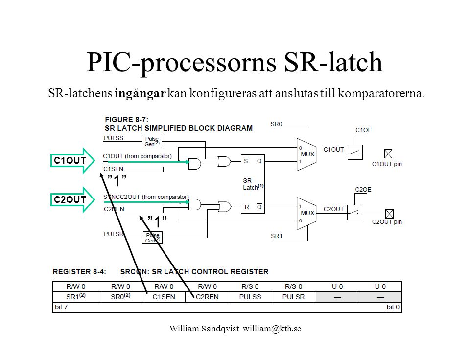 PIC-processorns SR-latch