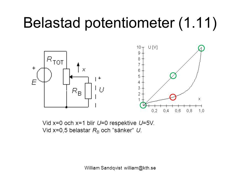 Belastad potentiometer (1.11)