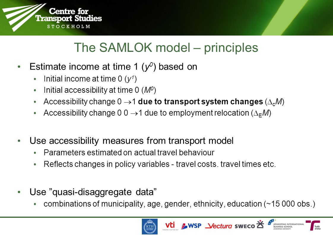 The SAMLOK model – principles