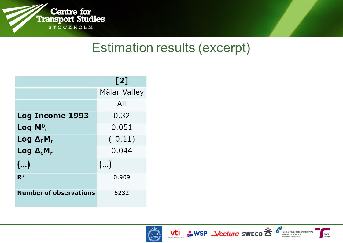 Estimation results (excerpt)