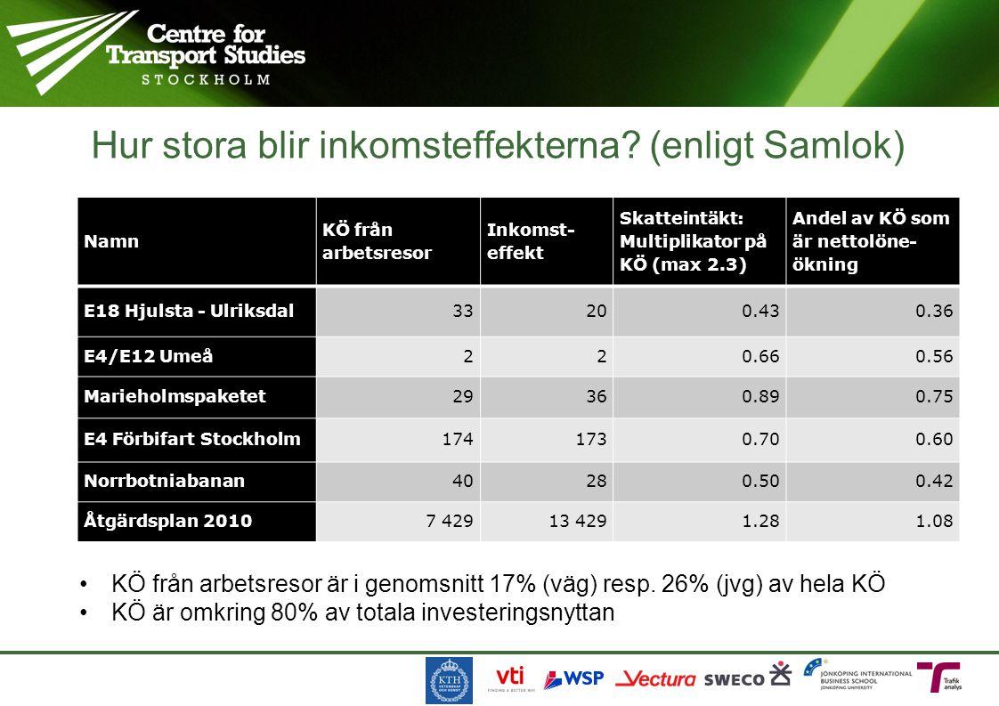 Hur stora blir inkomsteffekterna (enligt Samlok)