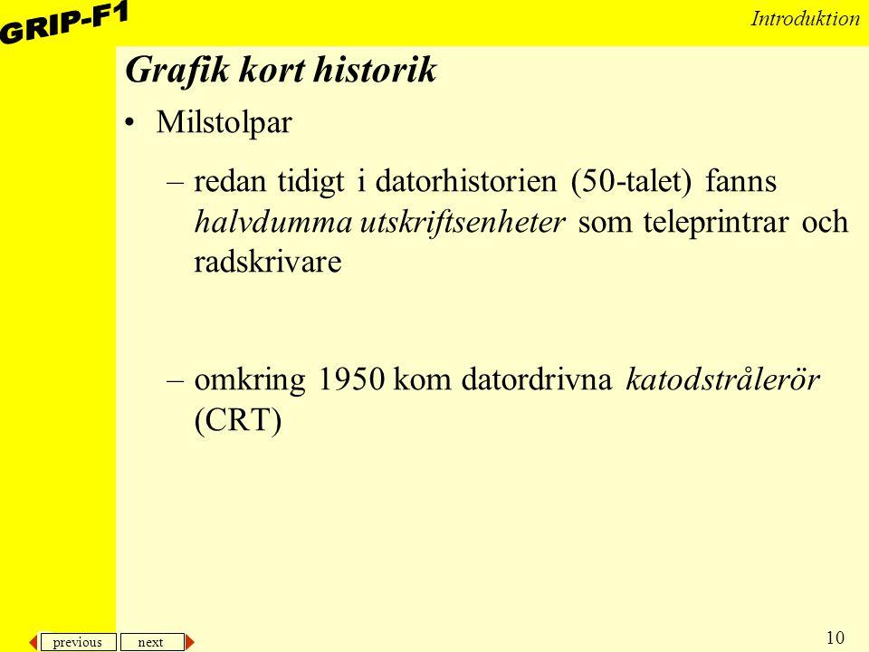 Grafik kort historik Milstolpar