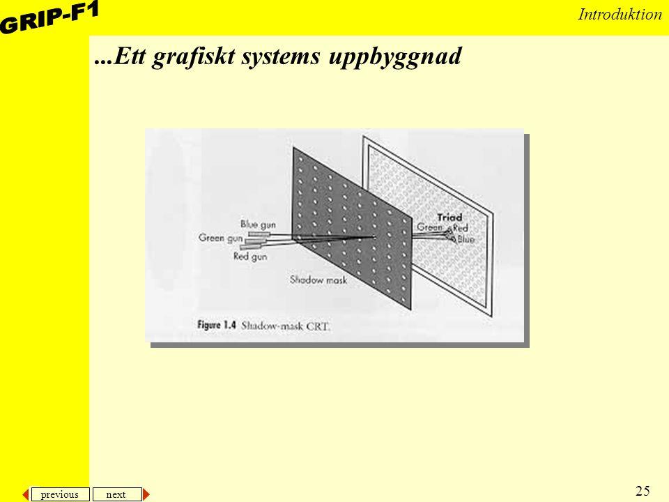 ...Ett grafiskt systems uppbyggnad