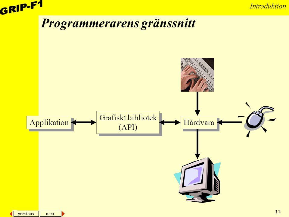 Programmerarens gränssnitt