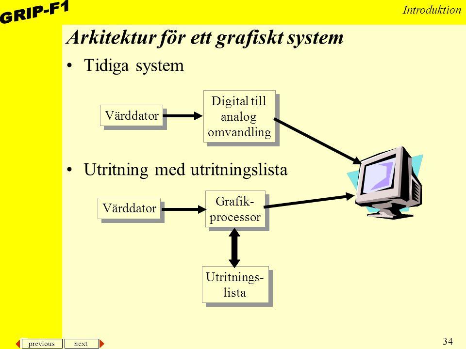 Arkitektur för ett grafiskt system
