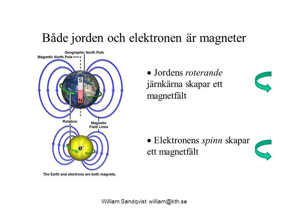 Både jorden och elektronen är magneter