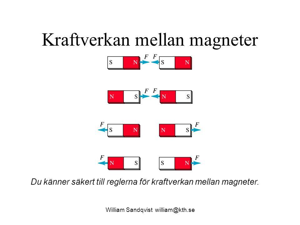 Kraftverkan mellan magneter