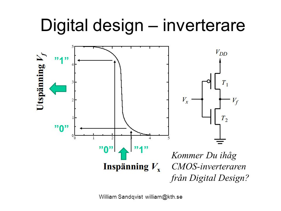 Digital design – inverterare