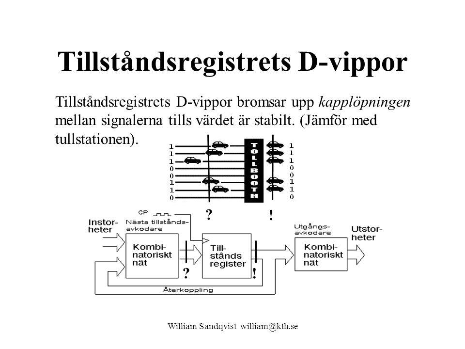 Tillståndsregistrets D-vippor