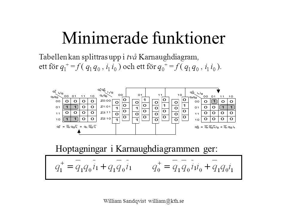 Minimerade funktioner