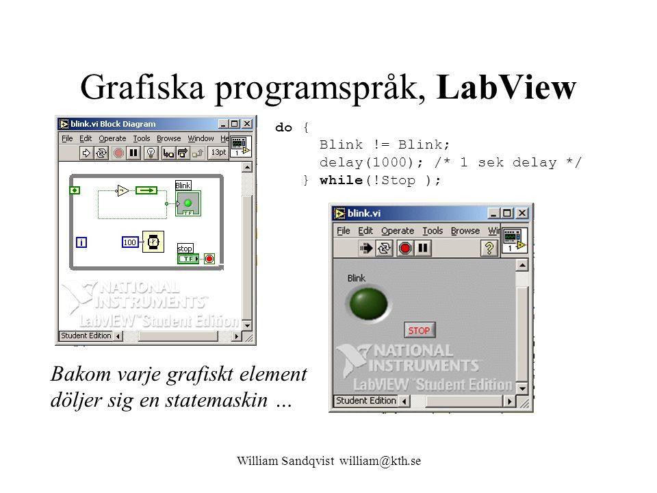Grafiska programspråk, LabView