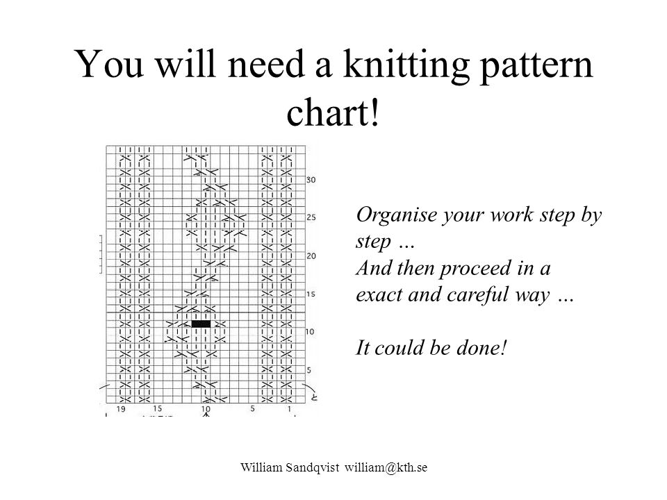 You will need a knitting pattern chart!