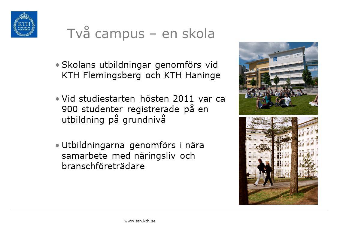 Två campus – en skola Skolans utbildningar genomförs vid KTH Flemingsberg och KTH Haninge.