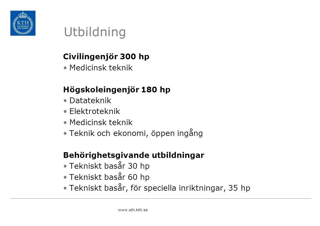 Utbildning Civilingenjör 300 hp Medicinsk teknik