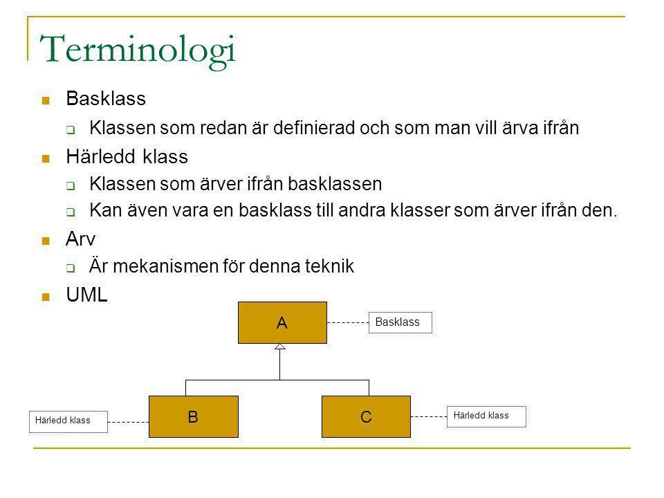 Terminologi Basklass Härledd klass Arv UML