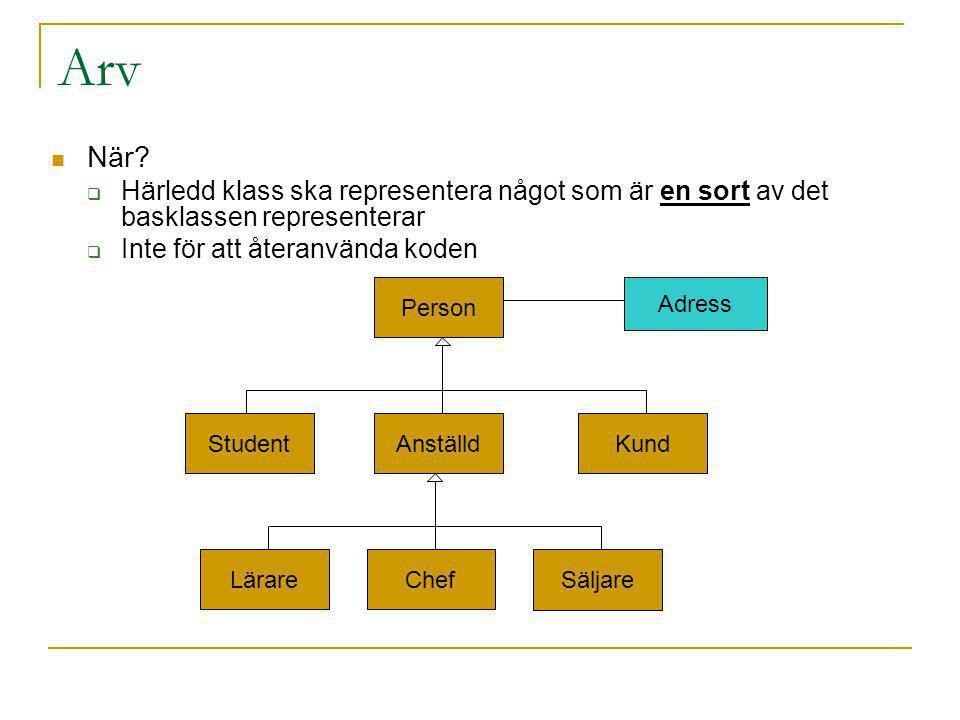 Arv När Härledd klass ska representera något som är en sort av det basklassen representerar. Inte för att återanvända koden.