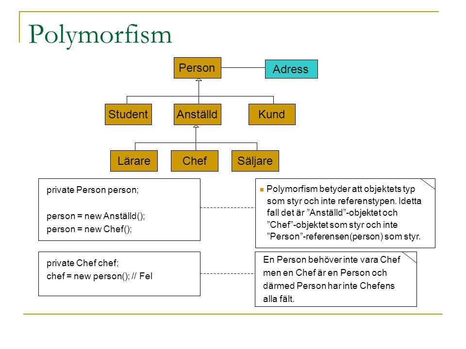Polymorfism Person Anställd Student Kund Chef Lärare Säljare Adress