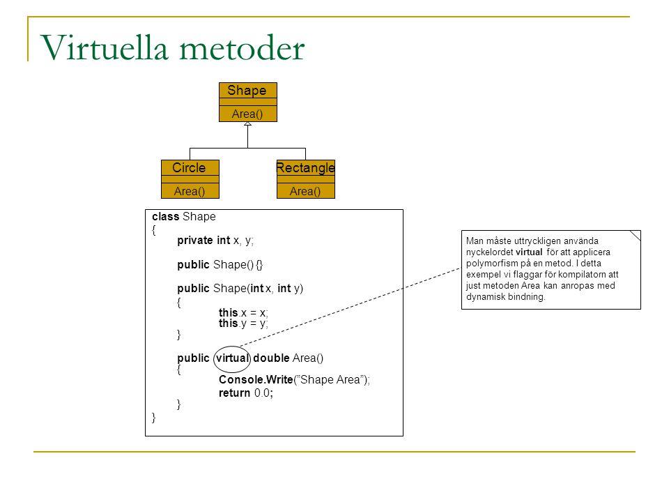 Virtuella metoder Shape Rectangle Circle Area() class Shape