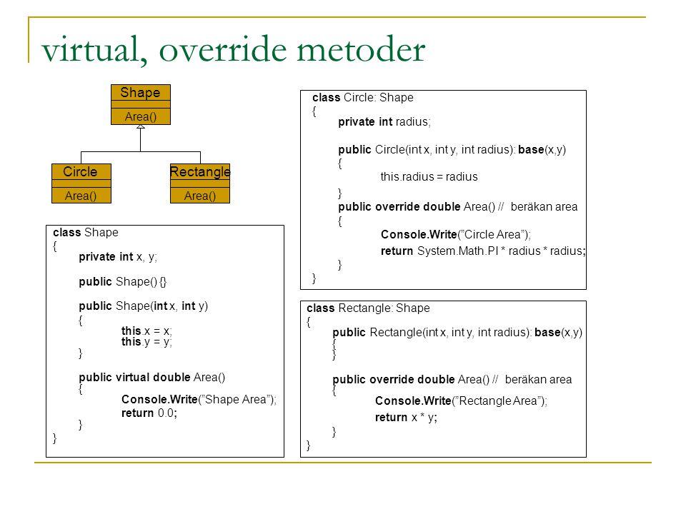 virtual, override metoder