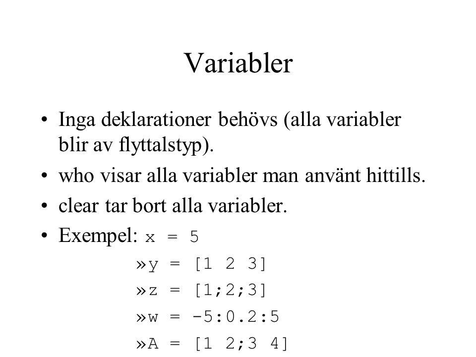 Variabler Inga deklarationer behövs (alla variabler blir av flyttalstyp). who visar alla variabler man använt hittills.