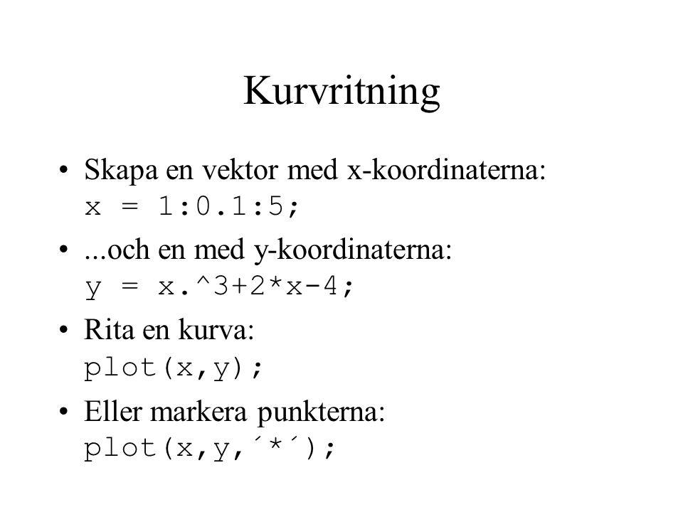 Kurvritning Skapa en vektor med x-koordinaterna: x = 1:0.1:5;
