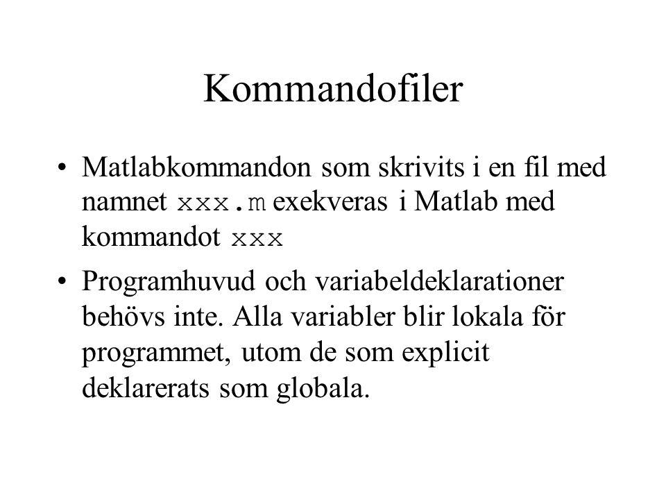 Kommandofiler Matlabkommandon som skrivits i en fil med namnet xxx.m exekveras i Matlab med kommandot xxx.