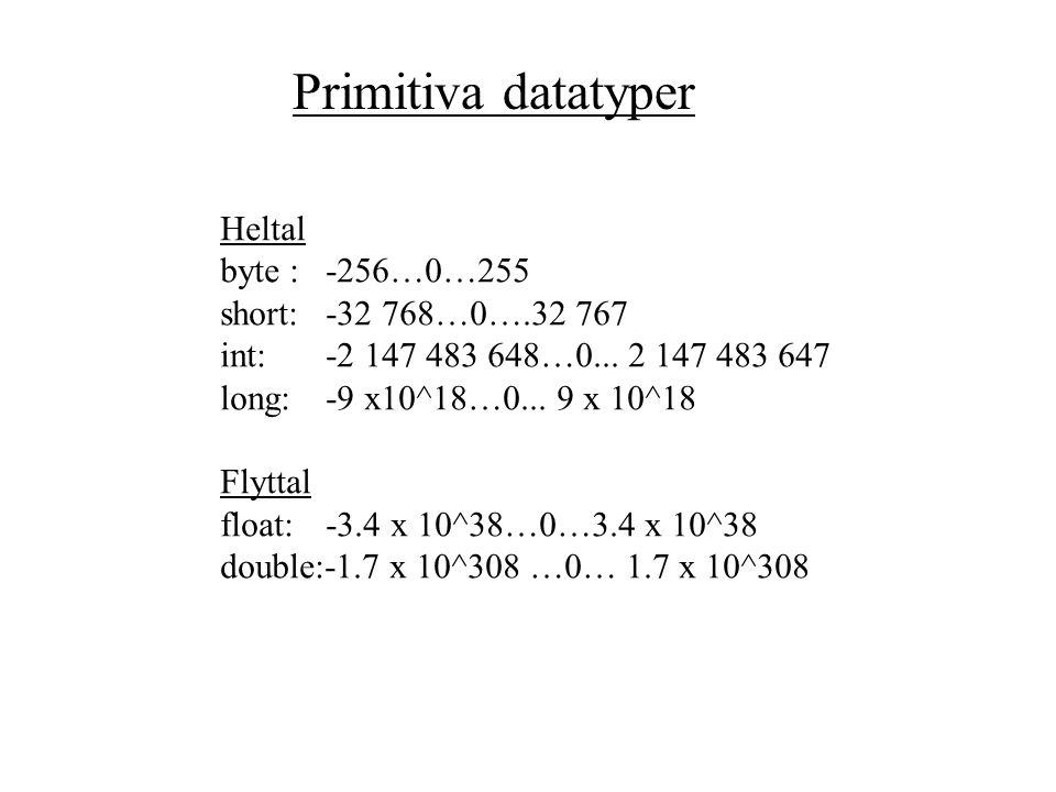 Primitiva datatyper Heltal byte : -256…0…255 short: -32 768…0….32 767