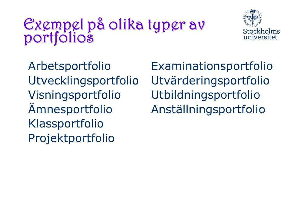 Exempel på olika typer av portfolios